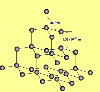 金刚石晶体结构-化学学科网