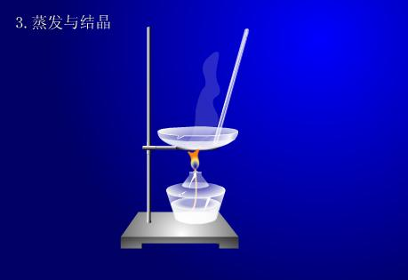 做焰色反应实验透过蓝色钴玻璃观察火焰呈紫色