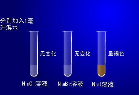 利用原子结构和元素周期表