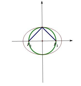 当椭圆上一点与两焦点成直角三角形