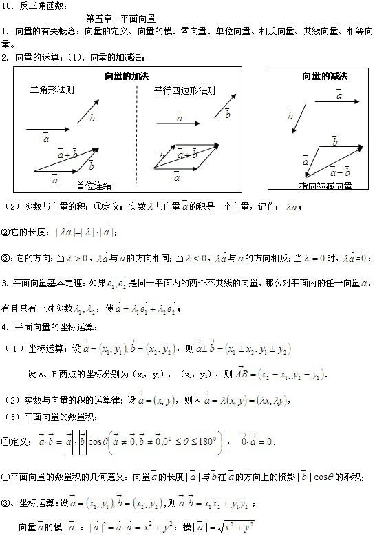 高二数学会考知识点归纳总结(8)