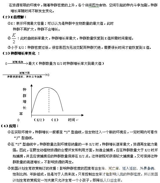 高中生物种群数量变化模型知识归纳总结
