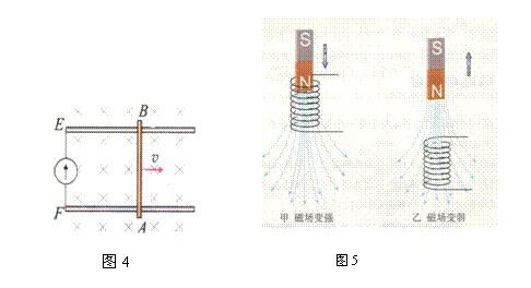在闭合电路中产生了感应电流