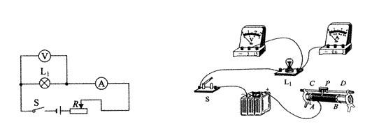中学物理电学实验答题六忌