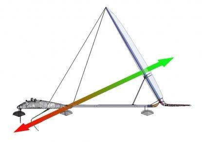龍骨帆船設計圖