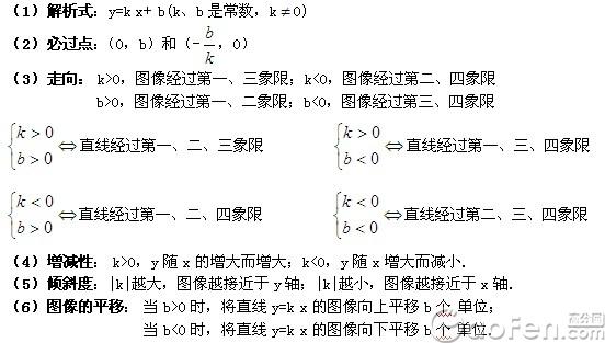 初中数学知识点——一次函数:一次函数基本性质
