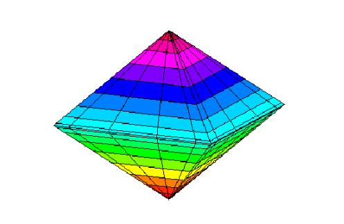 数学元素的帽子手工制作