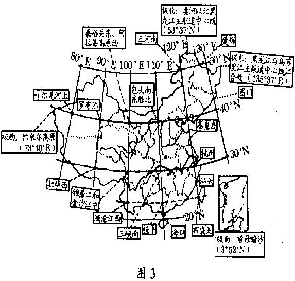 经纬网进行空间定位