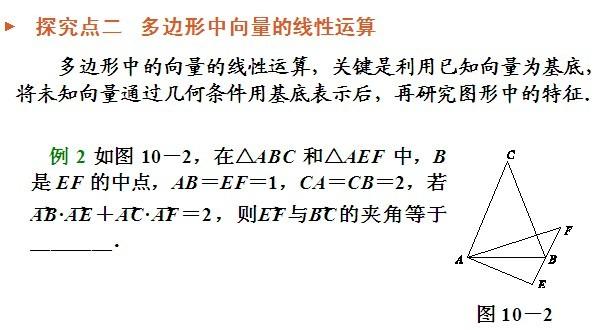 2013届高考数学主干知识整合之三角函数与平面 向量(三)平面向量的