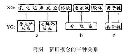 电路初探单元结构图