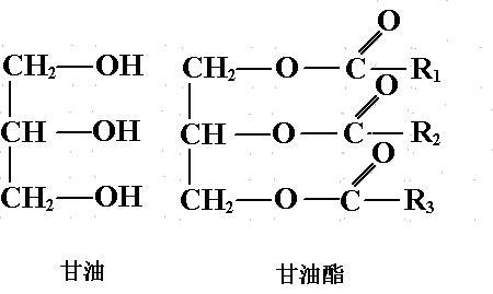 甘油的润肤作用-化学与生活图片