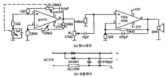 设计的低频正弦波发生器