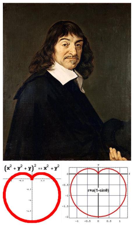 1596年3月31日 数学家笛卡尔诞辰图片