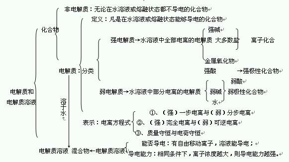 电路 电路图 电子 原理图 581_326