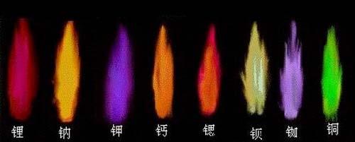 但由于碱金属的原子结构不同