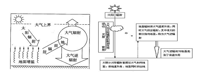 电路 电路图 电子 设计 素材 原理图 662_250