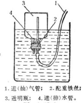 铁丝立体模型步骤图