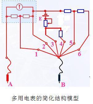 多用电表的原理,我们深入理解了么?