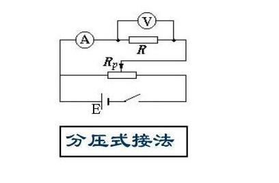 高二物理电学实验分压限流电路