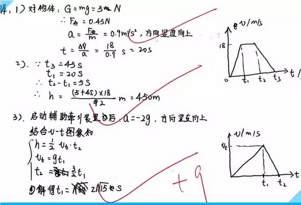 高中过程问题典型:多高中电梯(哈利法塔问题!)莎车的物理图片