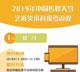 一图读懂2019中国传媒大学艺术类本科报考流程